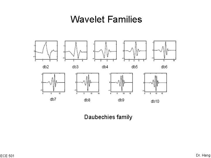 Wavelet Families Daubechies family ECE 501 Dr. Hang