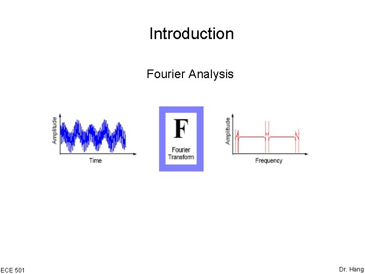 Introduction Fourier Analysis ECE 501 Dr. Hang
