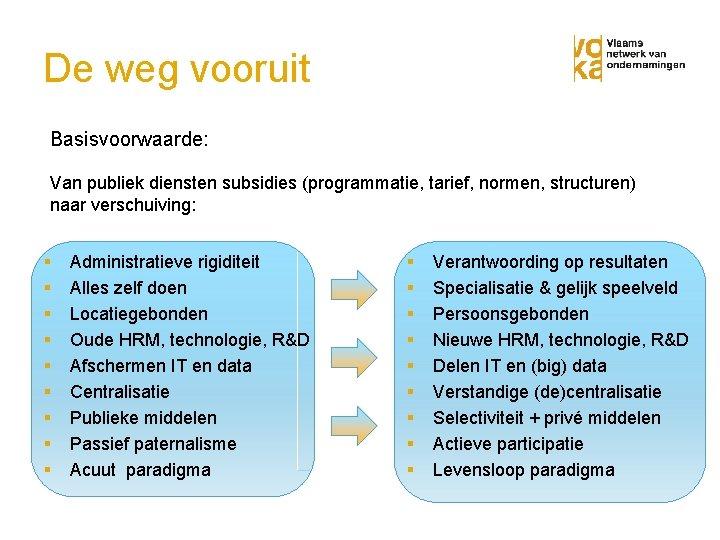 De weg vooruit Basisvoorwaarde: Van publiek diensten subsidies (programmatie, tarief, normen, structuren) naar verschuiving: