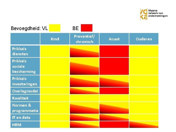 Bevoegdheid: VL BE Kind Prikkels diensten Prikkels sociale bescherming Prikkels investeringen Overlegmodel Kwaliteit Normen