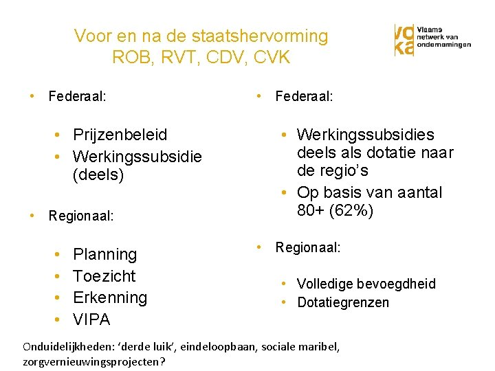 Voor en na de staatshervorming ROB, RVT, CDV, CVK • Federaal: • Prijzenbeleid •