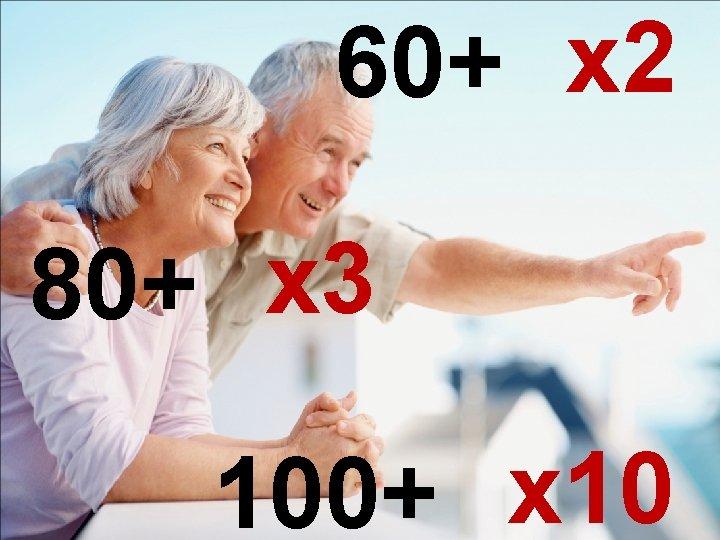 60+ x 2 30/09/2020 80+ x 3 Quo vadis, België? 100+ x 10 p.