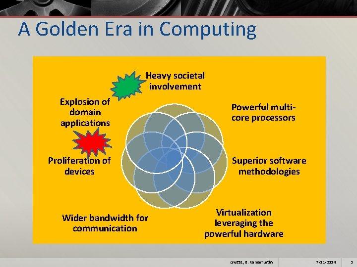 A Golden Era in Computing Heavy societal involvement Explosion of domain applications Proliferation of