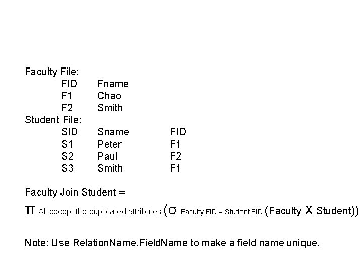 Faculty File: FID F 1 F 2 Student File: SID S 1 S 2