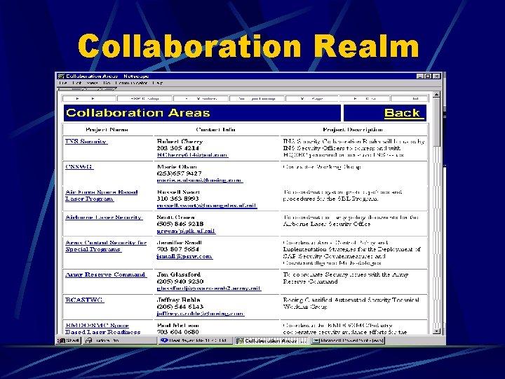 Collaboration Realm