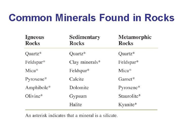 Common Minerals Found in Rocks
