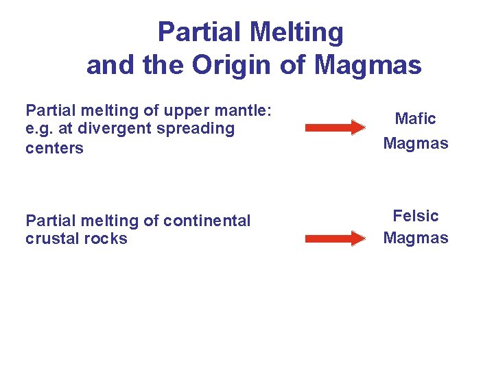 Partial Melting and the Origin of Magmas Partial melting of upper mantle: e. g.