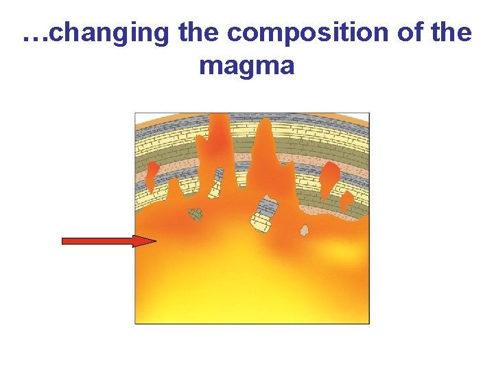 …changing the composition of the magma