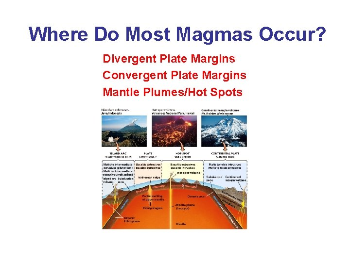 Where Do Most Magmas Occur? Divergent Plate Margins Convergent Plate Margins Mantle Plumes/Hot Spots