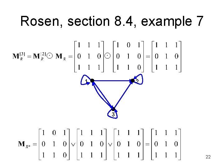 Rosen, section 8. 4, example 7 1 2 3 22