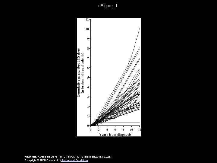 e. Figure_1 Respiratory Medicine 2018 13770 -76 DOI: (10. 1016/j. rmed. 2018. 025) Copyright