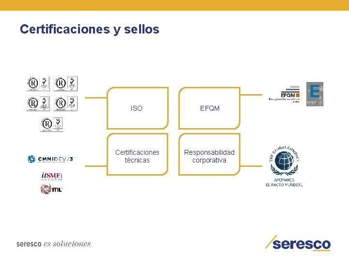 Certificaciones y sellos ISO EFQM Certificaciones técnicas Responsabilidad corporativa
