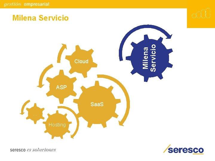 Milena Servicio Cloud ASP Saa. S … Hosting