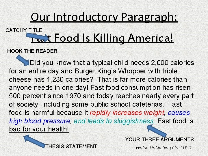 Our Introductory Paragraph: CATCHY TITLE Fast Food Is Killing America! HOOK THE READER Did
