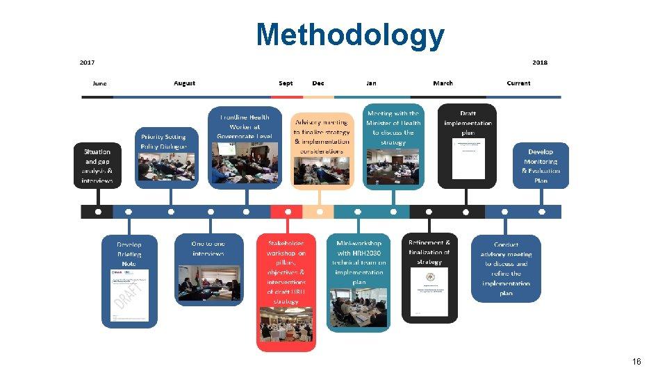 Methodology 16