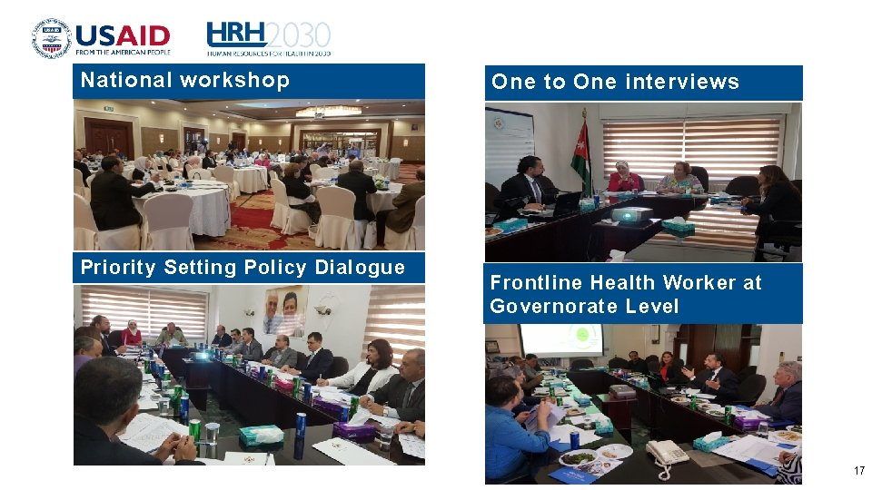 National workshop Priority Setting Policy Dialogue One to One interviews Frontline Health Worker at