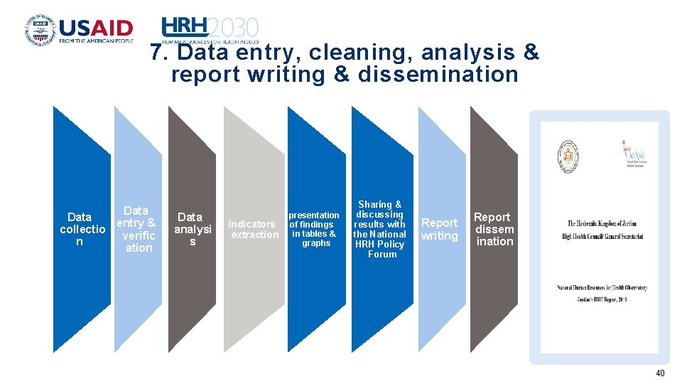 7. Data entry, cleaning, analysis & report writing & dissemination Data entry & collectio