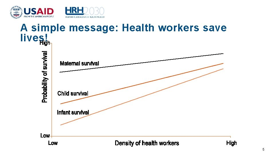 A simple message: Health workers save lives! 5