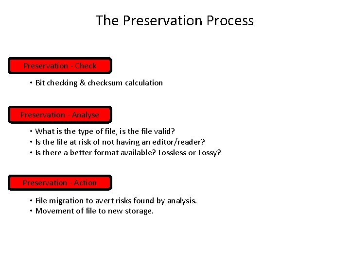 The Preservation Process Preservation - Check • Bit checking & checksum calculation Preservation -