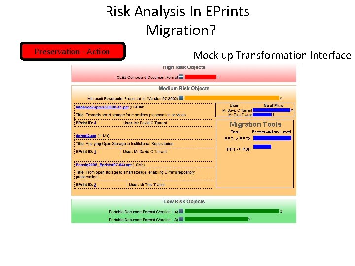Risk Analysis In EPrints Transformation? Migration? Preservation - Action Mock up Transformation Interface Migration