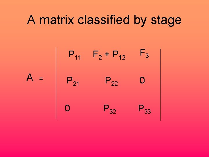 A matrix classified by stage A = P 11 F 2 + P 12
