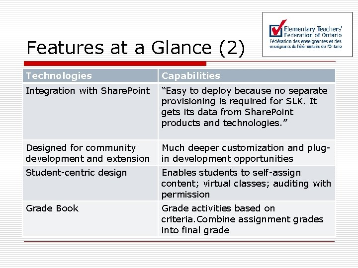 """Features at a Glance (2) Technologies Capabilities Integration with Share. Point """"Easy to deploy"""