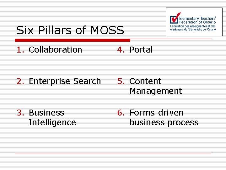 Six Pillars of MOSS 1. Collaboration 4. Portal 2. Enterprise Search 5. Content Management