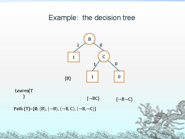 Example: the decision tree B 1 0 C 1 1 {B} Leaves(T ) 1