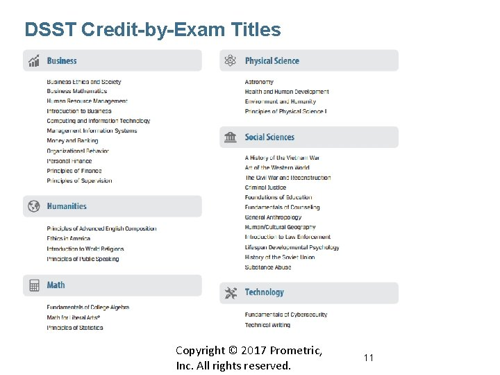 DSST Credit-by-Exam Titles Copyright © 2017 Prometric, Inc. All rights reserved. 11