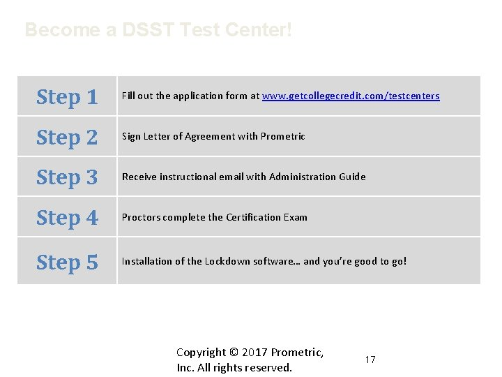Become a DSST Test Center! Step 1 Fill out the application form at www.