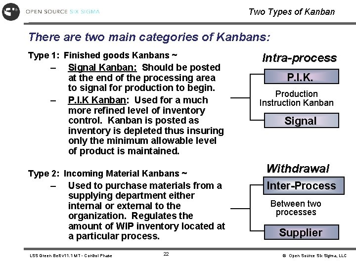 Two Types of Kanban There are two main categories of Kanbans: Type 1: Finished