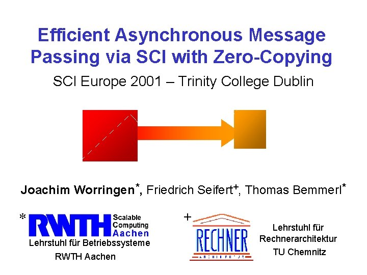 Efficient Asynchronous Message Passing via SCI with Zero-Copying SCI Europe 2001 – Trinity College
