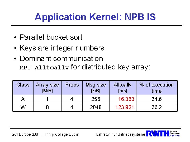 Application Kernel: NPB IS • Parallel bucket sort • Keys are integer numbers •