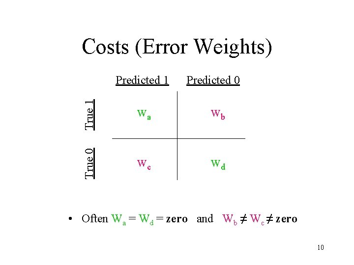 Costs (Error Weights) True 1 Predicted 0 wa wb True 0 Predicted 1 wc