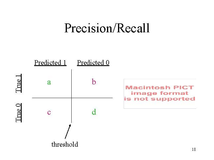 Predicted 1 Predicted 0 True 1 a b True 0 Precision/Recall c d threshold