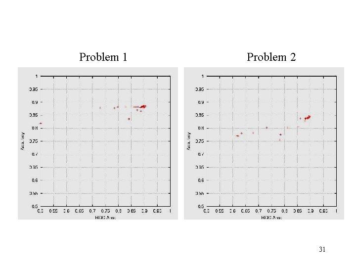 Problem 1 Problem 2 31