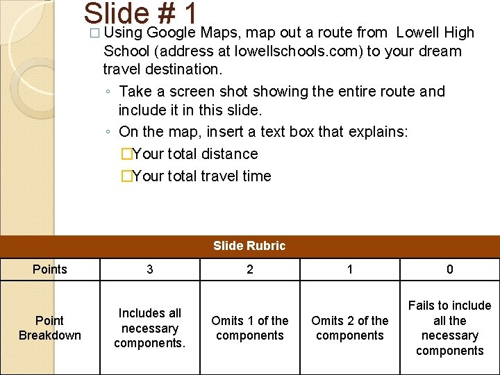 Slide # 1 � Using Google Maps, map out a route from Lowell High