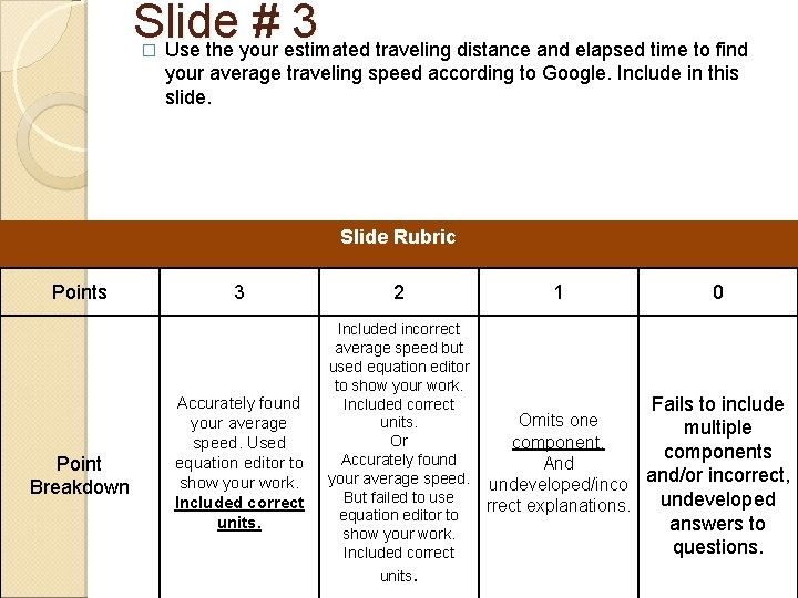 Slide # 3 Use the your estimated traveling distance and elapsed time to find