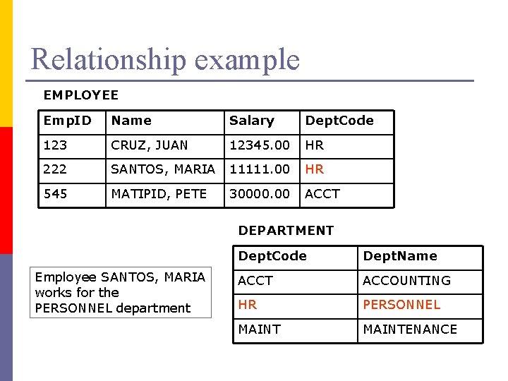 Relationship example EMPLOYEE Emp. ID Name Salary Dept. Code 123 CRUZ, JUAN 12345. 00
