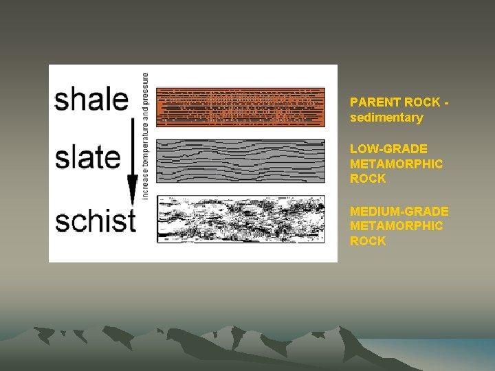 PARENT ROCK sedimentary LOW-GRADE METAMORPHIC ROCK MEDIUM-GRADE METAMORPHIC ROCK