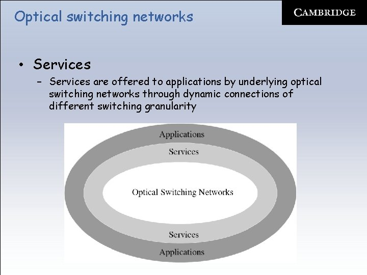 Optical switching networks • Services – Services are offered to applications by underlying optical