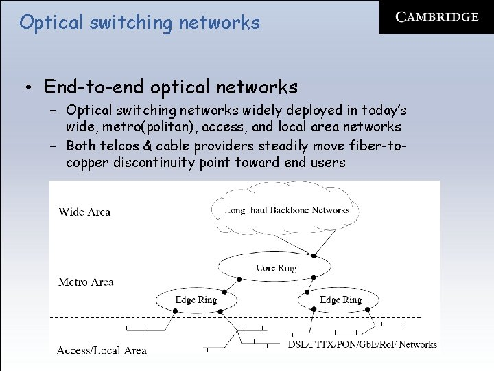 Optical switching networks • End-to-end optical networks – Optical switching networks widely deployed in