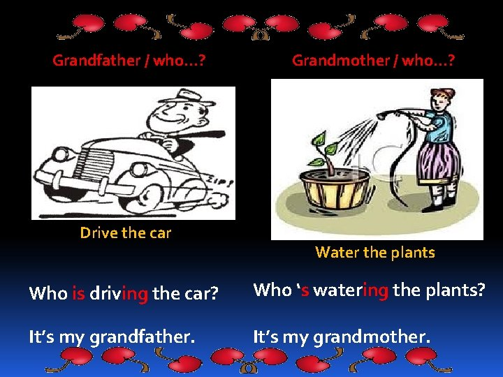 Grandfather / who…? Drive the car Grandmother / who…? Water the plants Who is