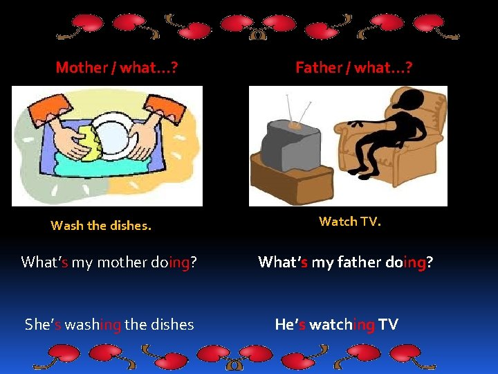 Mother / what…? Wash the dishes. What's my mother doing? She's washing the dishes