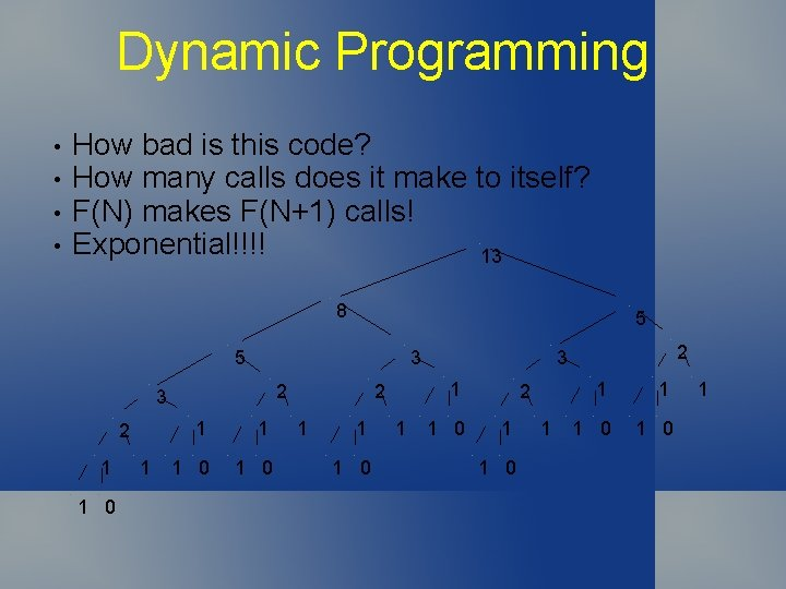 Dynamic Programming • • How bad is this code? How many calls does it