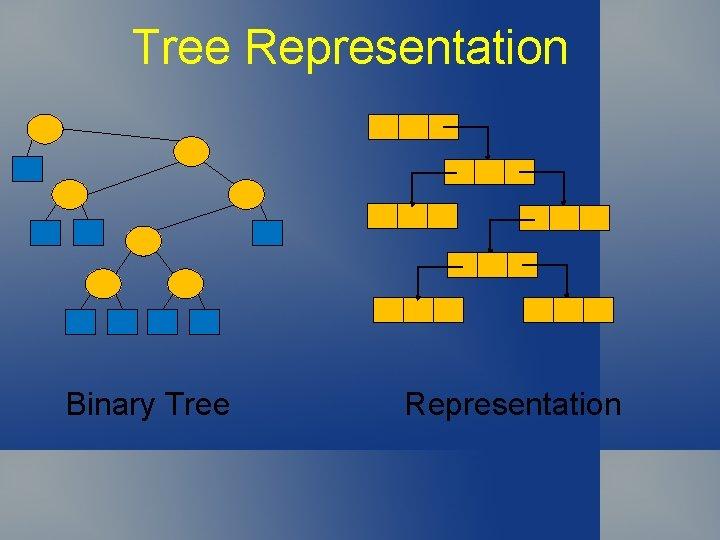 Tree Representation Binary Tree Representation