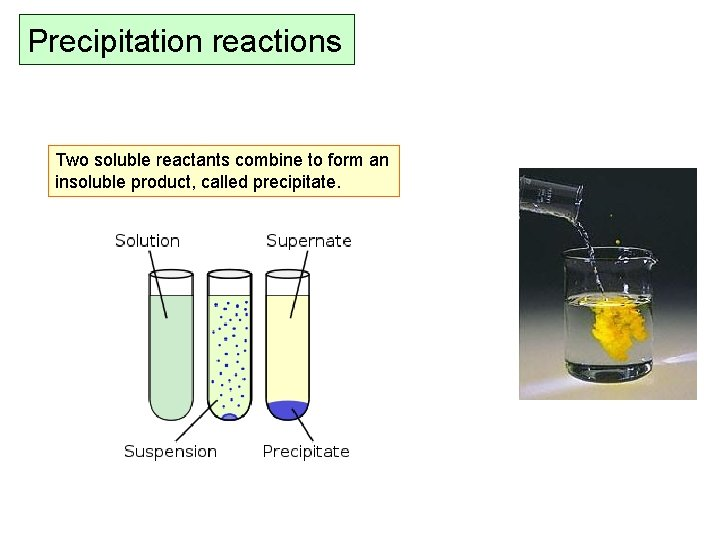 Precipitation reactions Two soluble reactants combine to form an insoluble product, called precipitate.