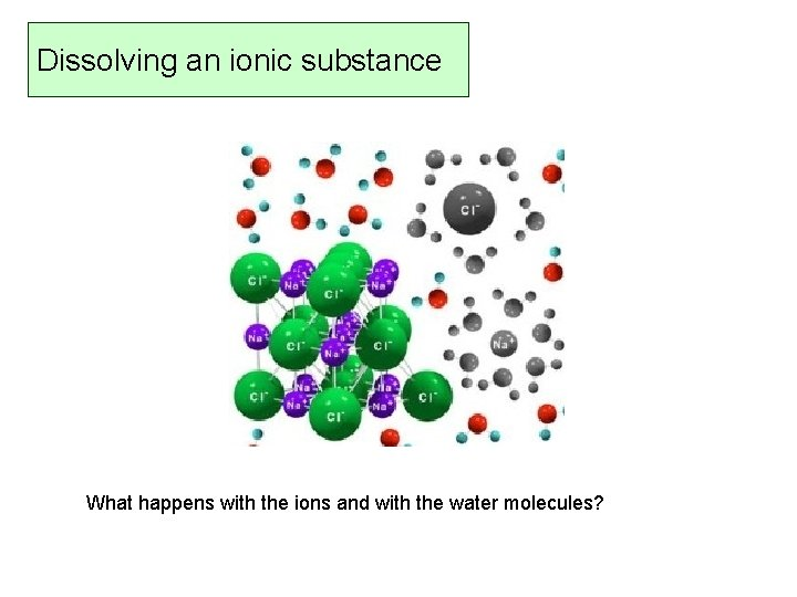 Dissolving an ionic substance What happens with the ions and with the water molecules?