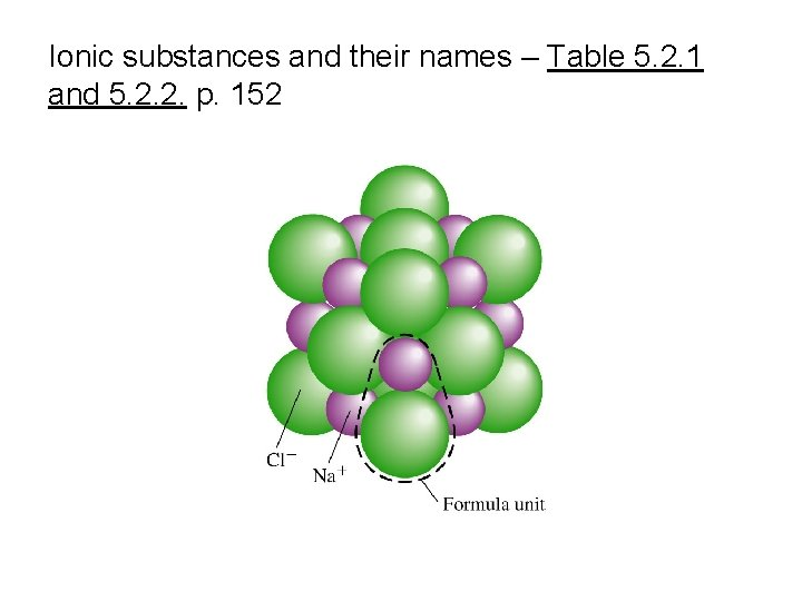 Ionic substances and their names – Table 5. 2. 1 and 5. 2. 2.