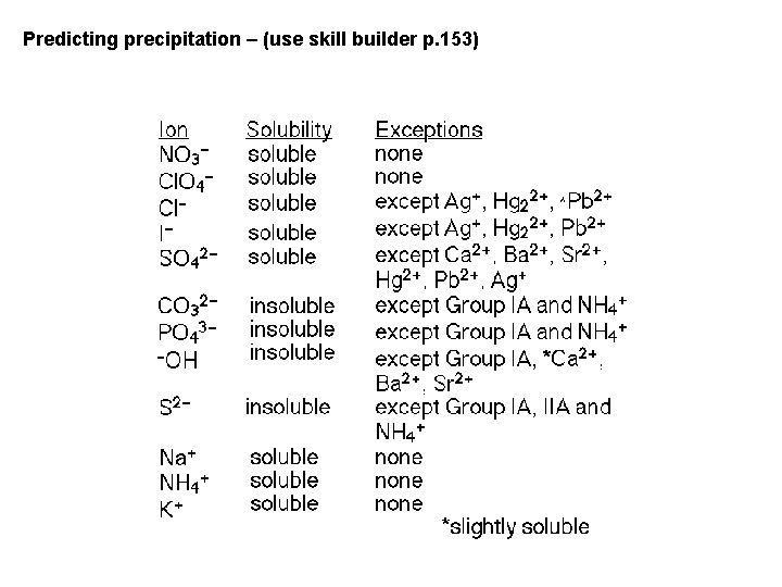 Predicting precipitation – (use skill builder p. 153)